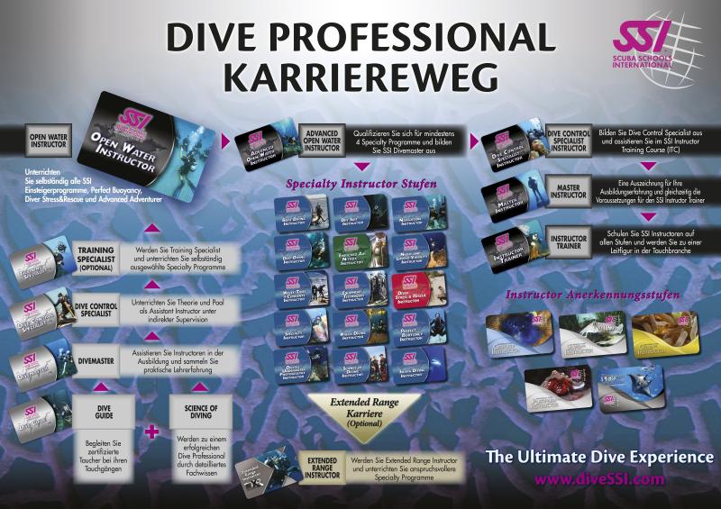 Dive Professionals